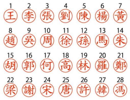 中国の学生の名前の日本語読み